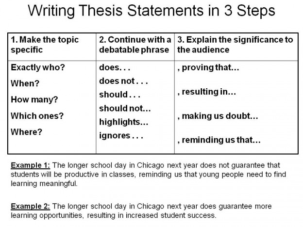 where does a thesis statement go in a concluding paragraph