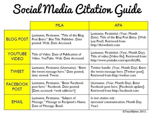 socialmediacitationguide