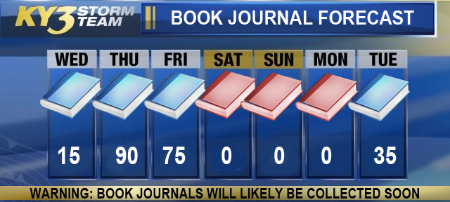 book-journal-forecast3